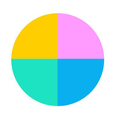 Atrações identificadas por cores